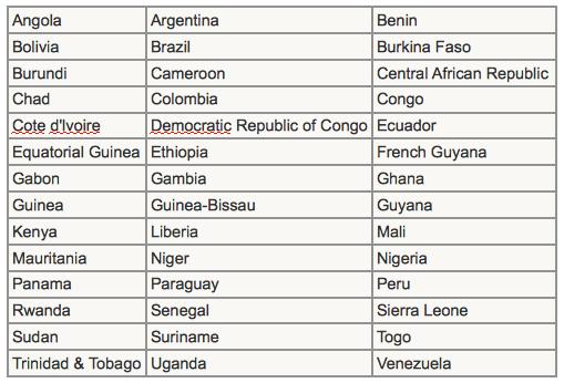 Si sos de o pasaste por alguno de estos países, necesitás tener el certificado de vacunación contra la fiebre amarilla al día.