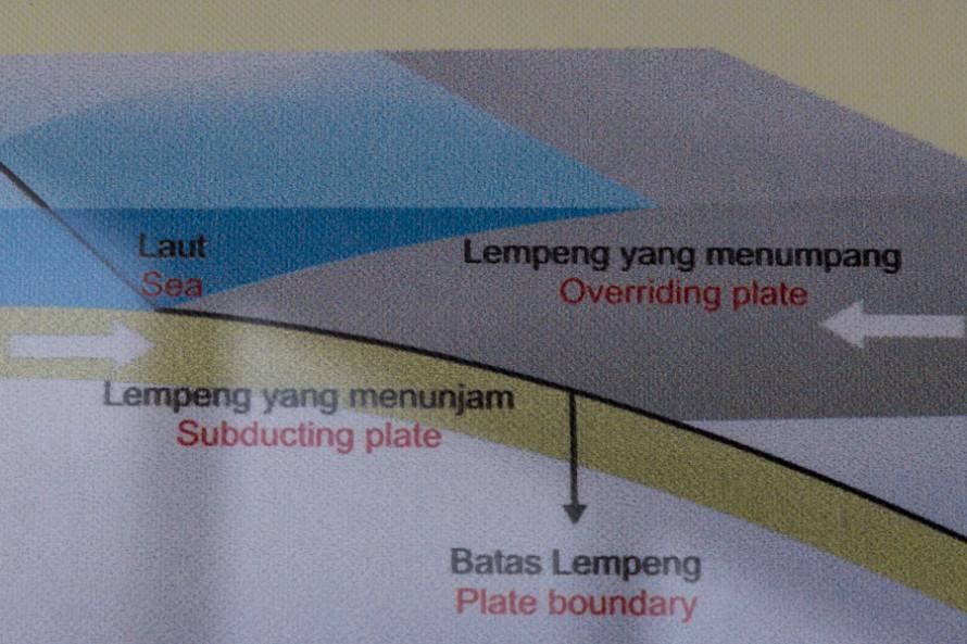 Subducción: la placa tectónica del Océano Índico se desliza por debajo de la euroasiática.